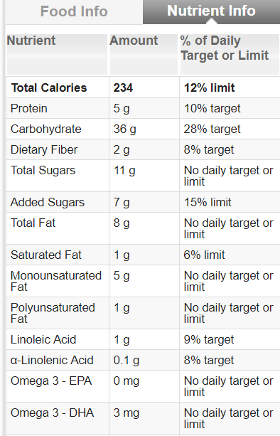 btea cake nutrition info